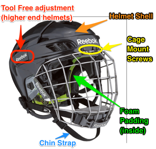 d8481d823b9 8 Best Hockey Helmets - 2019 Review - Honest Hockey