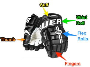 hockey-glove-construction